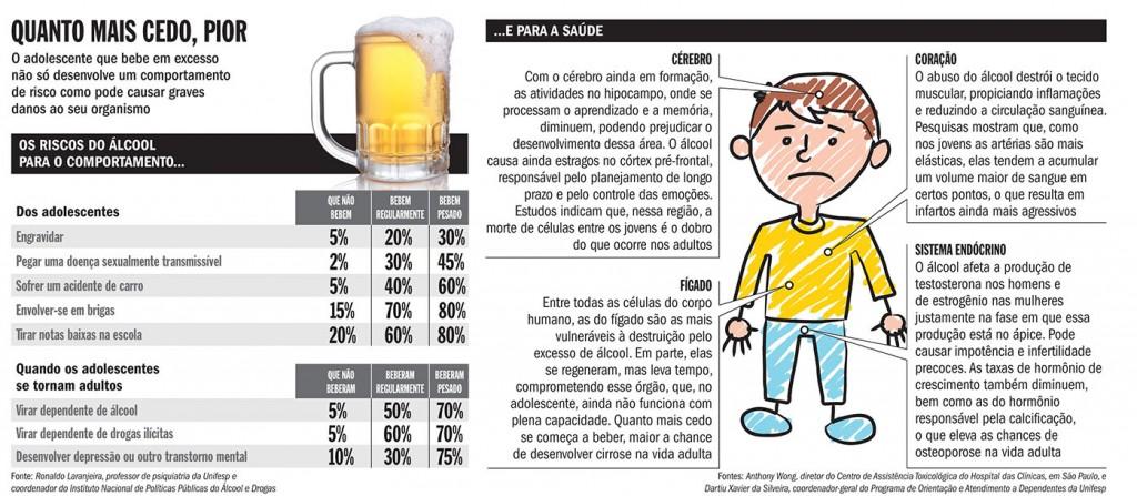 Disponível em http://veja.abril.com.br/blog/ricardo-setti/files/2012/07/Bebida-infantil.jpg. Extraído em 04/03/2015.