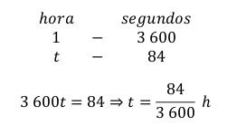 Measures2