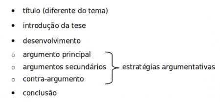 estrutura redação