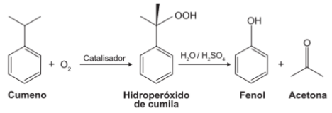 quimica_exe