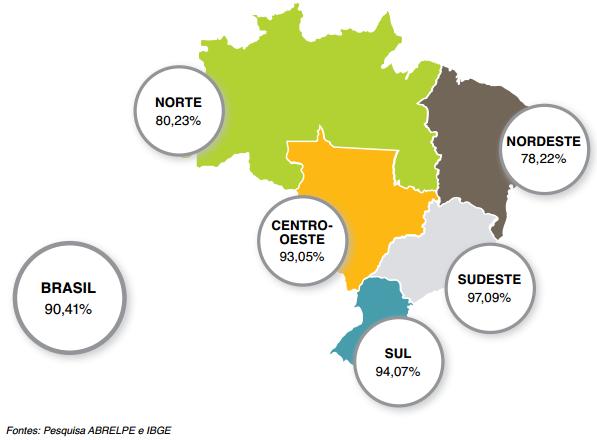 Índice de Abrangência da Coleta de Resíduos Sólidos Urbanos (%)