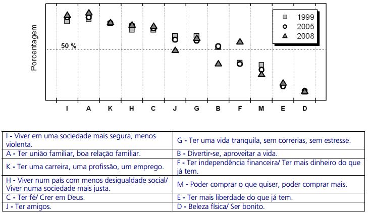 grafico_redacao2