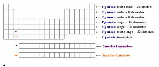 periodica1