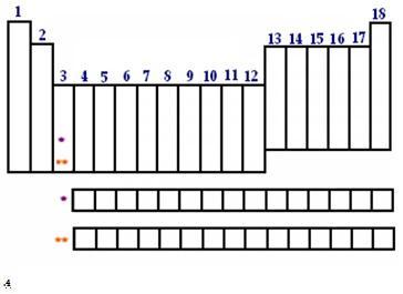 periodica2