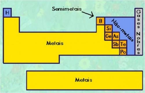 periodica4