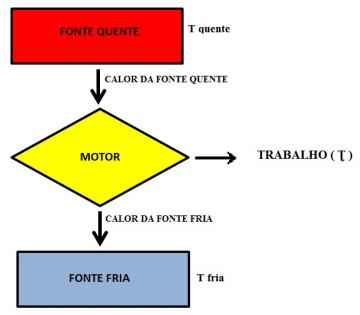 motores_térmicos