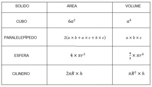 solidos_formulas