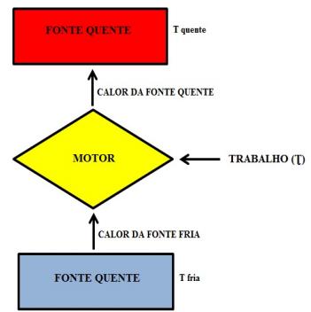 termodinamica_2lei5