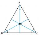 Estudando os Pontos Notáveis em um Triângulo